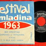 Omladina 1963